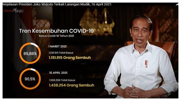 Jokowi Ungkap 4 Tren Kenaikan Kasus Corona Tahun Lalu Jelaskan soal Larangan Mudik Lebaran 2021